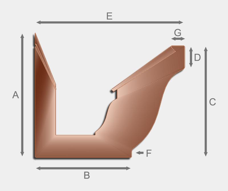 K-Style Gutter Size Explanation